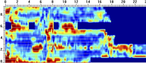 Ground Penetrating Radar (GPR) data indicating the foundations of the 12th C church underlying the current internal floors 1.3m below the surface (in Red lines).